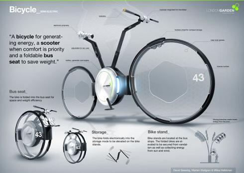 https://www.greenzoner.com/blog/wp-content/uploads/2012/05/bicicletaecologica.jpg